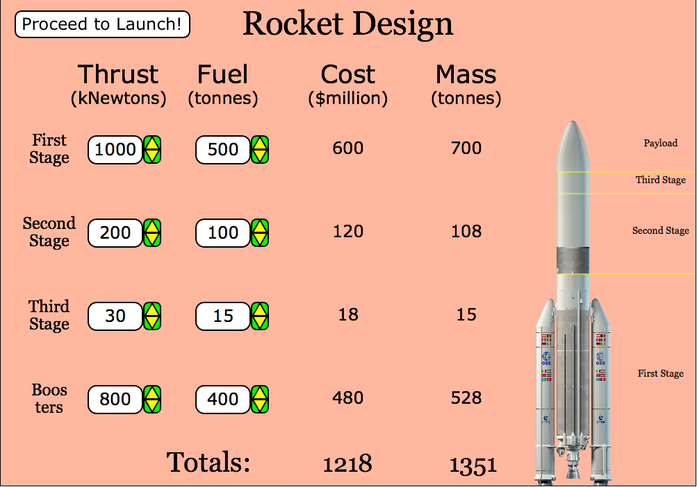 Rocket Science Design Page